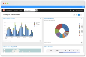 Redash dashboards